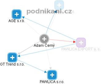 Adam Černý - Obrázek vztahů v obchodním rejstříku