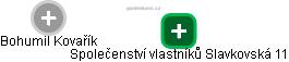 Bohumil Kovařík - Obrázek vztahů v obchodním rejstříku