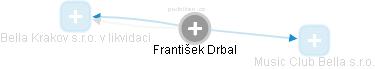 František Drbal - Obrázek vztahů v obchodním rejstříku