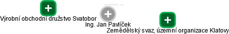 Jan Pavlíček - Obrázek vztahů v obchodním rejstříku