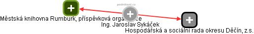 Jaroslav Sykáček - Obrázek vztahů v obchodním rejstříku
