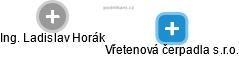Ladislav Horák - Obrázek vztahů v obchodním rejstříku