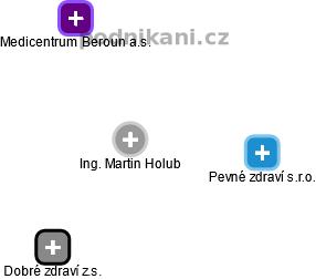 Vizualizace vztahů v obchodním rejstříku na podnikani.cz