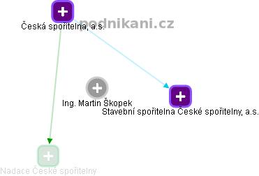 Martin Škopek - Obrázek vztahů v obchodním rejstříku