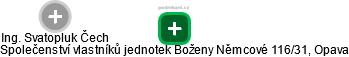 Svatopluk Čech - Obrázek vztahů v obchodním rejstříku