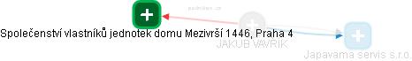 JAKUB VAVŘÍK - Obrázek vztahů v obchodním rejstříku