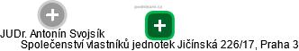 Antonín Svojsík - Obrázek vztahů v obchodním rejstříku