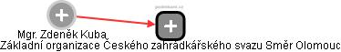 Zdeněk Kuba - Obrázek vztahů v obchodním rejstříku