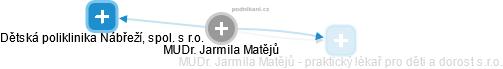 Jarmila Matějů - Obrázek vztahů v obchodním rejstříku