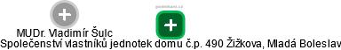 Vladimír Šulc - Obrázek vztahů v obchodním rejstříku