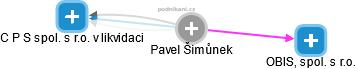 Pavel Šimůnek - Obrázek vztahů v obchodním rejstříku