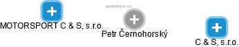 Petr Černohorský - Obrázek vztahů v obchodním rejstříku
