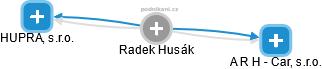 Radek Husák - Obrázek vztahů v obchodním rejstříku