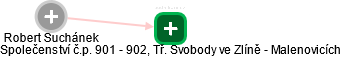 Robert Suchánek - Obrázek vztahů v obchodním rejstříku