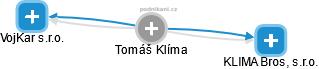 Tomáš Klíma - Obrázek vztahů v obchodním rejstříku