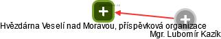 Hvězdárna Veselí nad Moravou, příspěvková organizace - náhled vizuálního zobrazení vztahů obchodního rejstříku