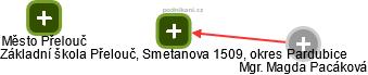 Základní škola Přelouč, Smetanova 1509, okres Pardubice - náhled vizuálního zobrazení vztahů obchodního rejstříku