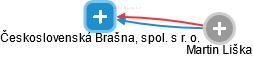 Československá Brašna, spol. s r. o. - náhled vizuálního zobrazení vztahů obchodního rejstříku