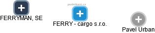 FERRY - cargo s.r.o. - náhled vizuálního zobrazení vztahů obchodního rejstříku