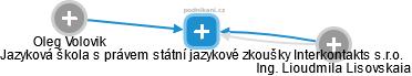 Jazyková škola s právem státní jazykové zkoušky Interkontakts s.r.o. - náhled vizuálního zobrazení vztahů obchodního rejstříku