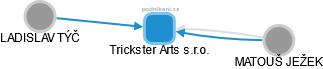 Trickster Arts s.r.o. - náhled vizuálního zobrazení vztahů obchodního rejstříku