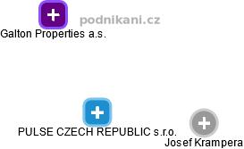 PULSE CZECH REPUBLIC s.r.o. - náhled vizuálního zobrazení vztahů obchodního rejstříku