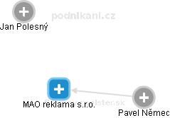 MAO reklama s.r.o. - náhled vizuálního zobrazení vztahů obchodního rejstříku