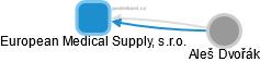 European Medical Supply, s.r.o. - náhled vizuálního zobrazení vztahů obchodního rejstříku