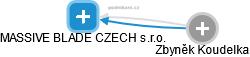 MASSIVE BLADE CZECH s.r.o. - náhled vizuálního zobrazení vztahů obchodního rejstříku