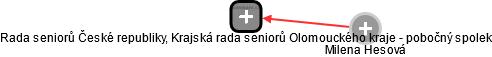 Rada seniorů České republiky, Krajská rada seniorů Olomouckého kraje - pobočný spolek - náhled vizuálního zobrazení vztahů obchodního rejstříku