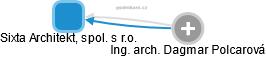 Sixta Architekt, spol. s r.o. - náhled vizuálního zobrazení vztahů obchodního rejstříku