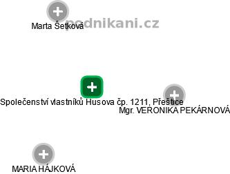 Společenství vlastníků Husova čp. 1211, Přeštice - náhled vizuálního zobrazení vztahů obchodního rejstříku