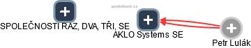 AKLO Systems SE - obrázek vizuálního zobrazení vztahů obchodního rejstříku
