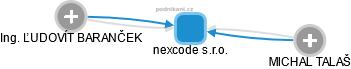 nexcode s.r.o. - náhled vizuálního zobrazení vztahů obchodního rejstříku