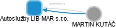 Autoslužby LIB-MAR s.r.o. - náhled vizuálního zobrazení vztahů obchodního rejstříku