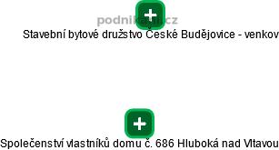 Společenství vlastníků domu č. 686 Hluboká nad Vltavou - obrázek vizuálního zobrazení vztahů obchodního rejstříku