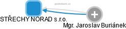 STŘECHY NORAD s.r.o. - náhled vizuálního zobrazení vztahů obchodního rejstříku