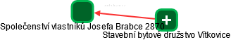 Společenství vlastníků Josefa Brabce 2870 - náhled vizuálního zobrazení vztahů obchodního rejstříku