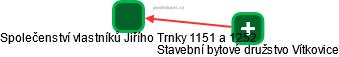 Společenství vlastníků Jiřího Trnky 1151 a 1252 - náhled vizuálního zobrazení vztahů obchodního rejstříku