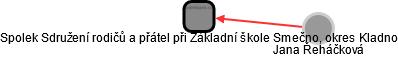 Spolek Sdružení rodičů a přátel při Základní škole Smečno, okres Kladno - obrázek vizuálního zobrazení vztahů obchodního rejstříku