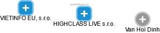 HIGHCLASS LIVE s.r.o. - náhled vizuálního zobrazení vztahů obchodního rejstříku