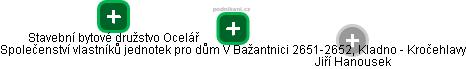 Společenství vlastníků jednotek pro dům V Bažantnici 2651-2652, Kladno - Kročehlavy - náhled vizuálního zobrazení vztahů obchodního rejstříku