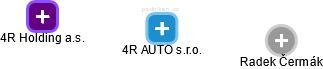 4R AUTO s.r.o. - náhled vizuálního zobrazení vztahů obchodního rejstříku