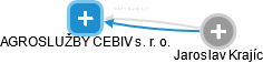 AGROSLUŽBY CEBIV s. r. o. - obrázek vizuálního zobrazení vztahů obchodního rejstříku