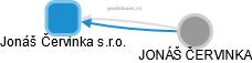 Jonáš Červinka s.r.o. - obrázek vizuálního zobrazení vztahů obchodního rejstříku