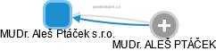 MUDr. Aleš Ptáček s.r.o. - obrázek vizuálního zobrazení vztahů obchodního rejstříku