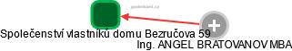 Společenství vlastníků domu Bezručova 59 - náhled vizuálního zobrazení vztahů obchodního rejstříku