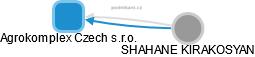 Agrokomplex Czech s.r.o. - náhled vizuálního zobrazení vztahů obchodního rejstříku