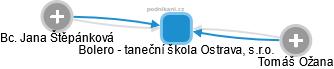 Bolero - taneční škola Ostrava, s.r.o. - náhled vizuálního zobrazení vztahů obchodního rejstříku