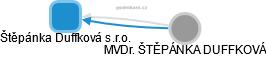 Štěpánka Duffková s.r.o. - náhled vizuálního zobrazení vztahů obchodního rejstříku